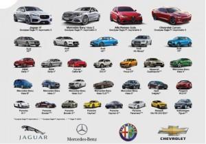 Spisak vozila